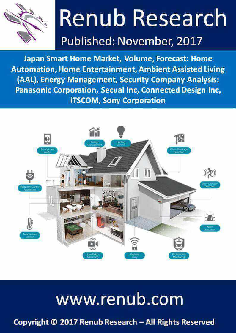 Japan Smart Home Market, Volume, Forecast: Home Automation, Home Entertainment, Ambient Assisted Living (AAL), Energy Management, Security Company Analysis: Panasonic Corporation, Secual Inc, Connected Design Inc, iTSCOM, Sony Corporation