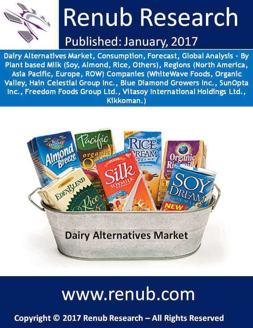 Dairy Alternatives Market, Consumption, Forecast, Global Analysis - By Plant based Milk (Soy, Almond, Rice, Others), Regions (North America, Asia Pacific, Europe, ROW) Companies (WhiteWave Foods, Organic Valley, Hain Celestial Group Inc., Blue Diamond Growers Inc., SunOpta Inc., Freedom Foods Group Ltd., Vitasoy International Holdings Ltd., Kikkoman.)