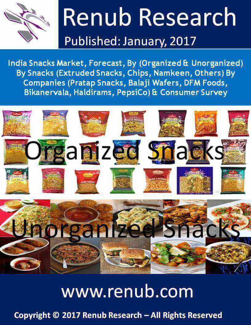 India Snacks Market, Forecast By (Organized & Unorganized) By (Extruded Snacks, Chips, Namkeen, Others) By Companies