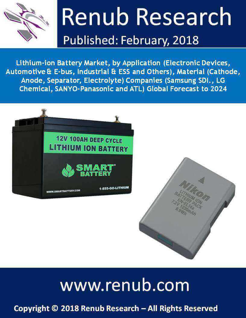 Lithium-ion Battery Market, by Application (Electronic Devices, Automotive, etc), Material, Companies & Global Forecast to 2024