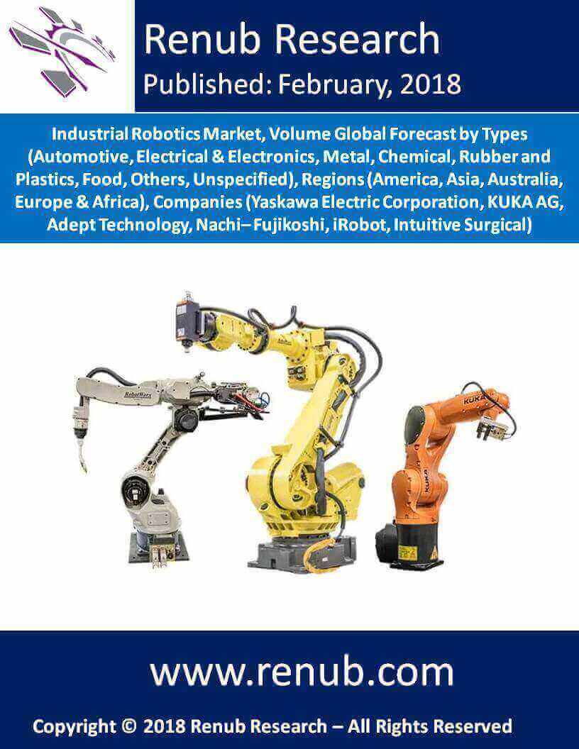 Industrial Robotics Market, Volume Global Forecast by Type (Automotive, Electrical & Electronics, Metal & etc) Regions, Companies