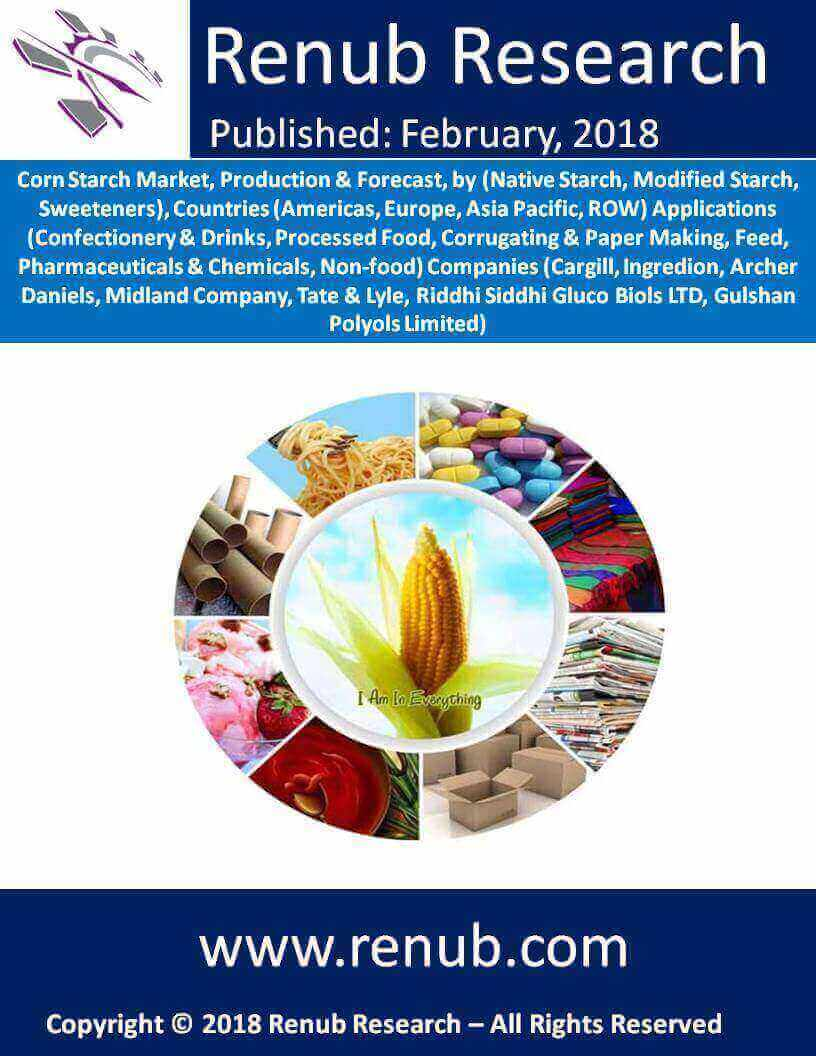 Corn Starch Market, Production & Global Forecast, by (Native, Modified, Sweeteners), Countries, Applications, Companies