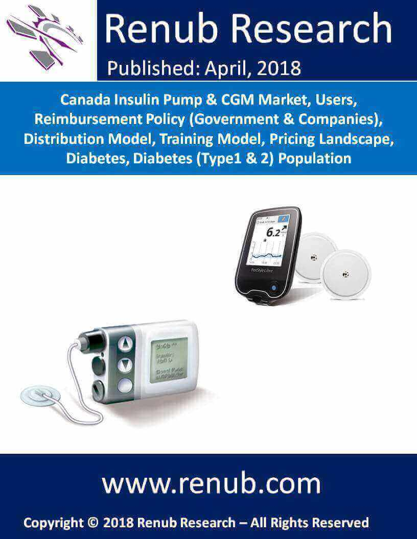 Guidelines For The Safe Management Of Insulin Pump Therapy In Hospital Hcs 174 01