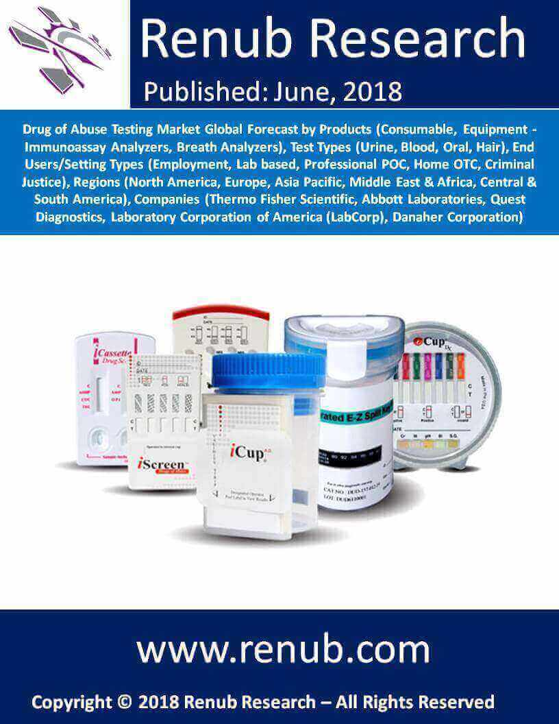 Drug of Abuse Testing Market | by Products, Test Types, End