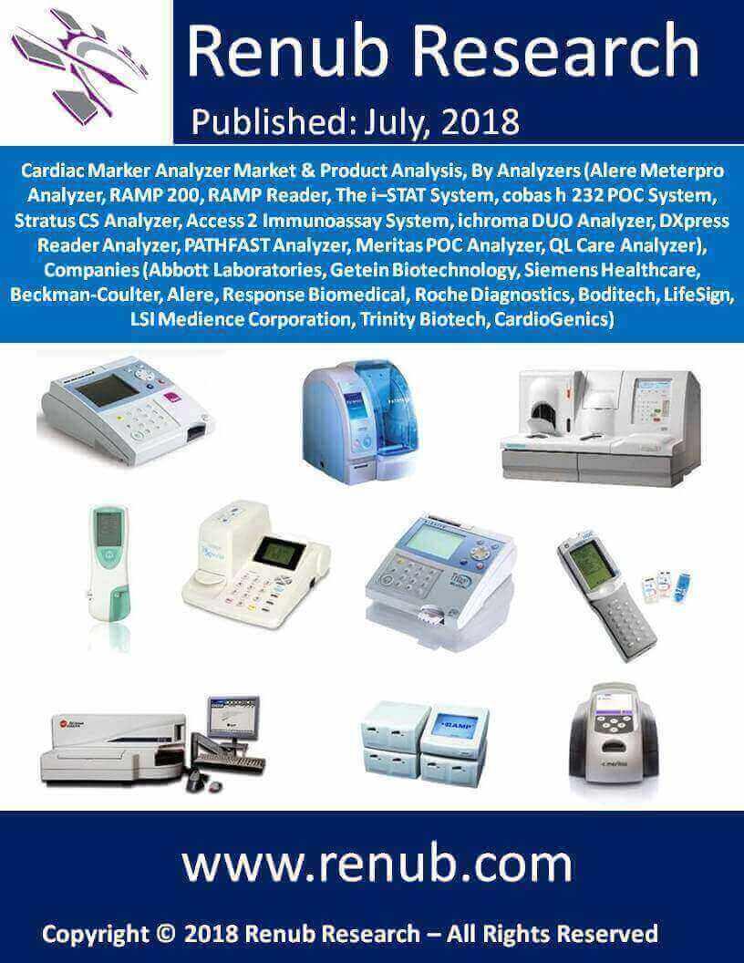 Cardiac Marker Analyzer Market   Global Forecast (2018
