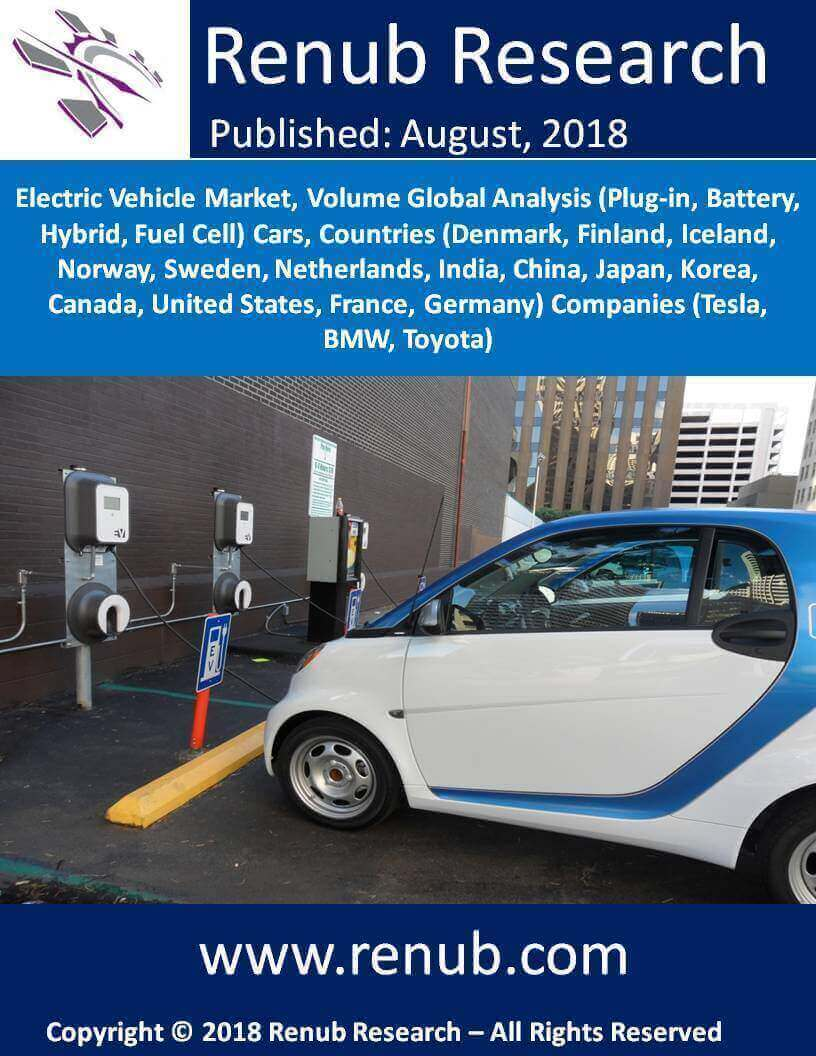 Electric Vehicle Market Volume Global Analysis By Plug In