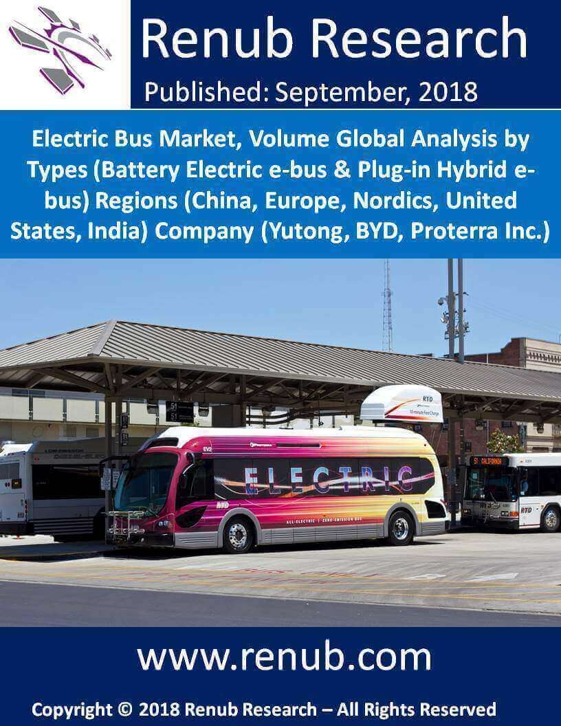 Electric Bus Market | Volume & Global Analysis by Types