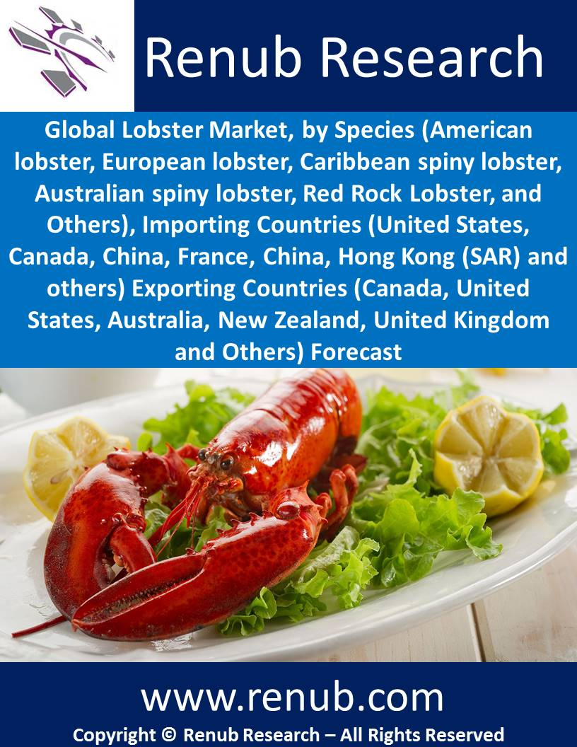 Global Salmon Market, by Species , Importing Countries
