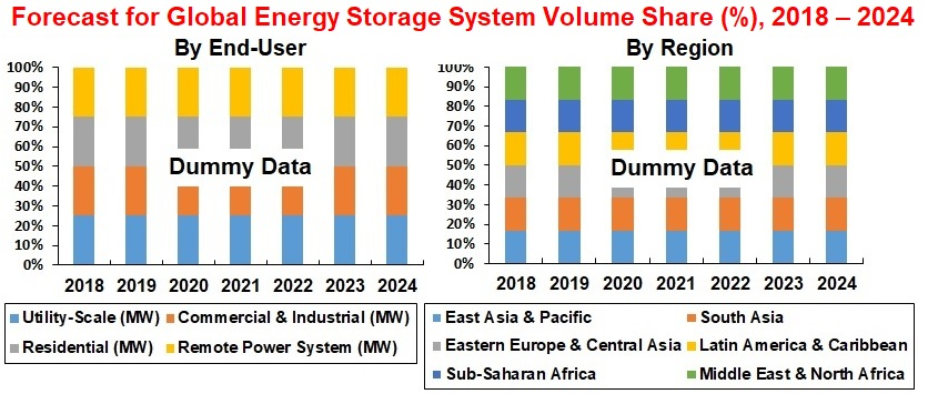 energy-storage-system-market